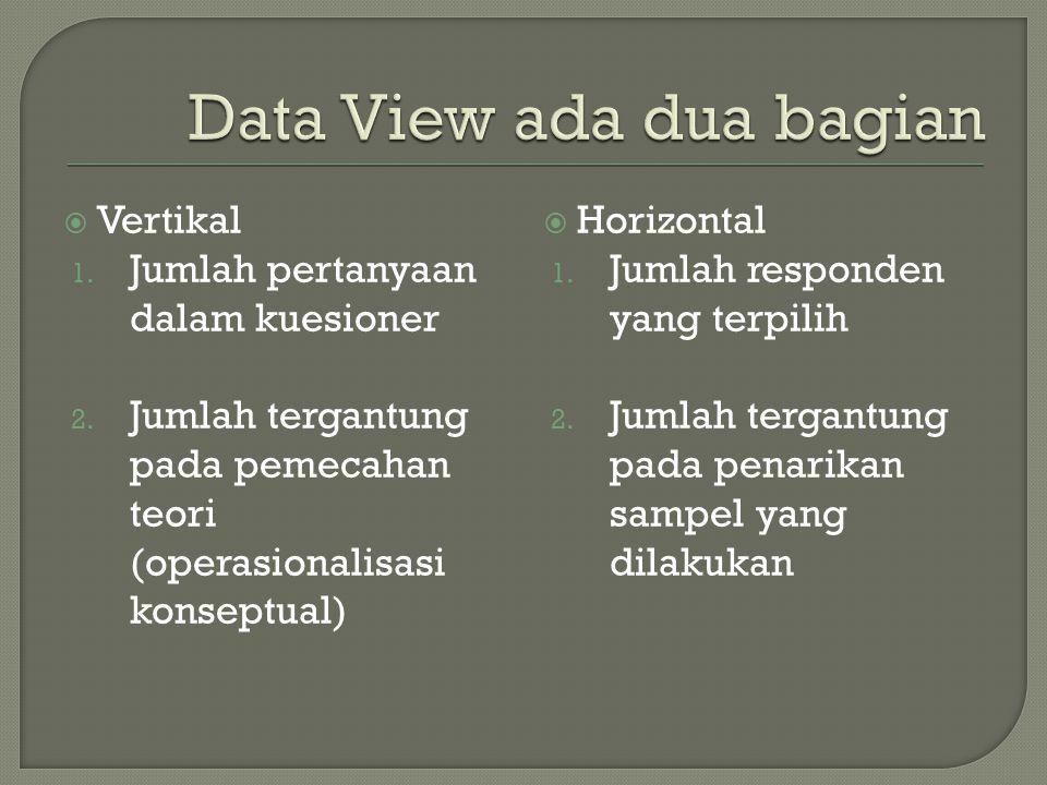  Vertikal 1. Jumlah pertanyaan dalam kuesioner 2. Jumlah tergantung pada pemecahan teori (operasionalisasi konseptual)  Horizontal 1. Jumlah respond