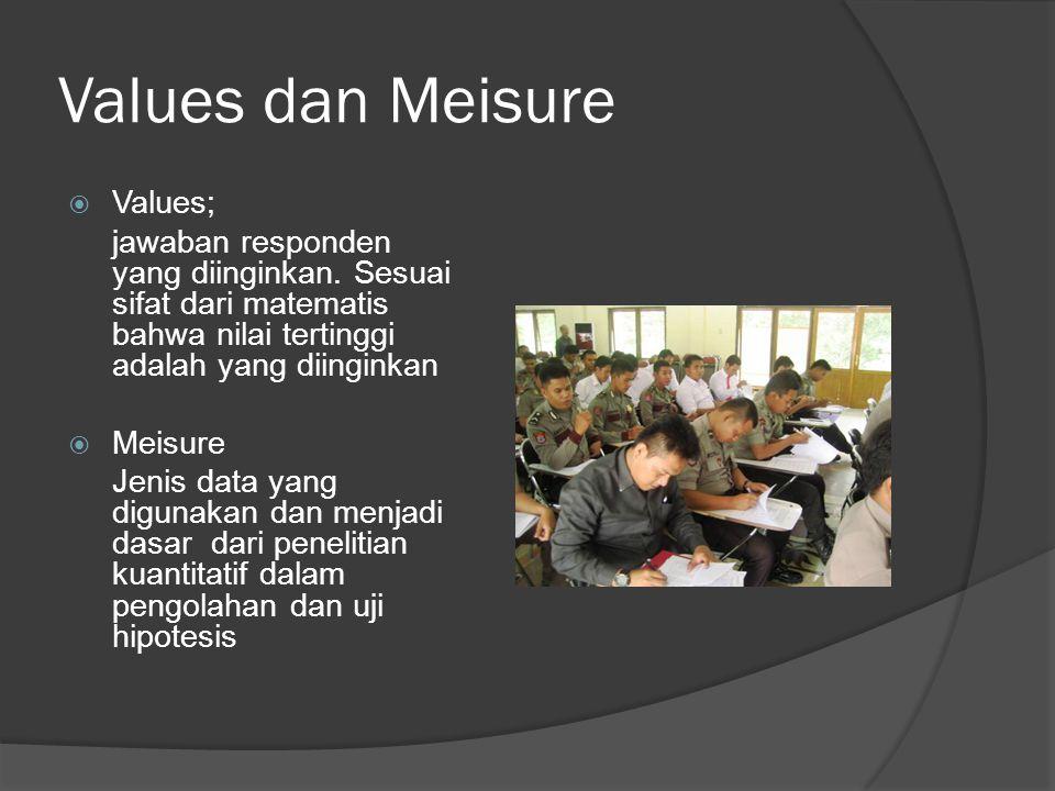 Values dan Meisure  Values; jawaban responden yang diinginkan. Sesuai sifat dari matematis bahwa nilai tertinggi adalah yang diinginkan  Meisure Jen