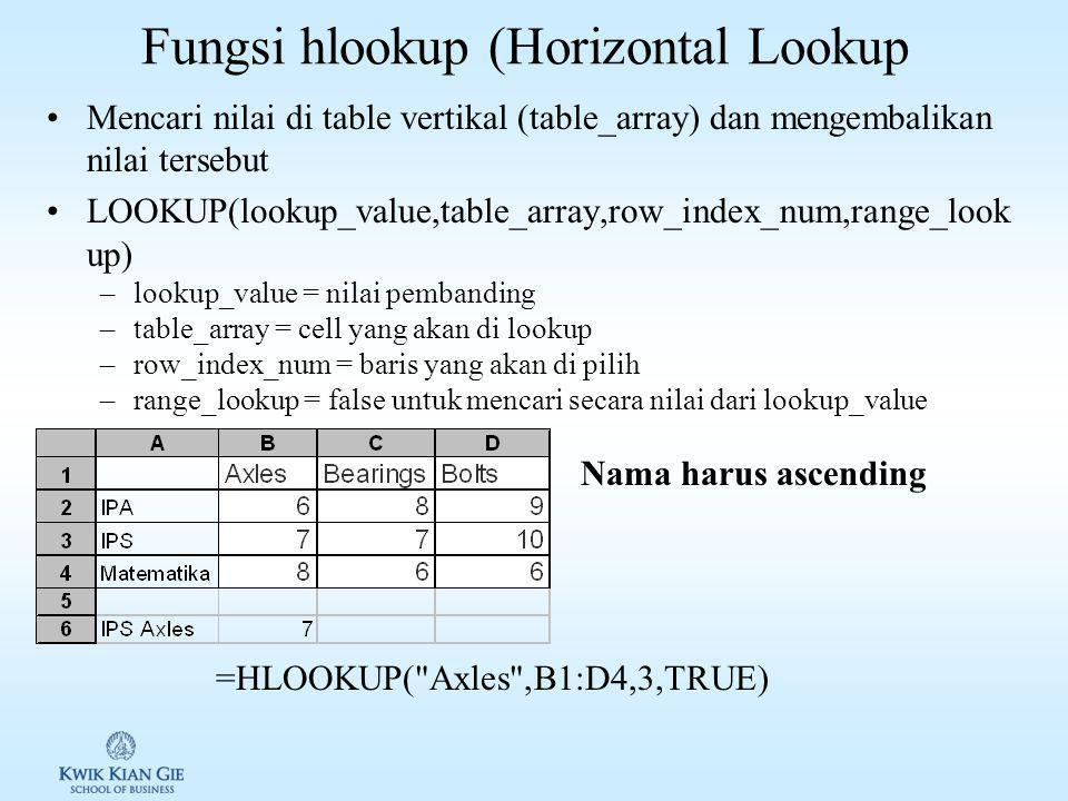 Fungsi vlookup (Vertical Lookup) Mencari nilai di table vertikal (table_array) dan mengembalikan nilai tersebut VLOOKUP(lookup_value,table_array,col_index_num,range_look up) –lookup_value = nilai pembanding –table_array = cell yang akan di lookup –col_index_num = kolom yang akan di pilih –range_lookup = false untuk mencari secara nilai dari lookup_value =VLOOKUP(B9,A2:B6,2) Nilai harus ascending
