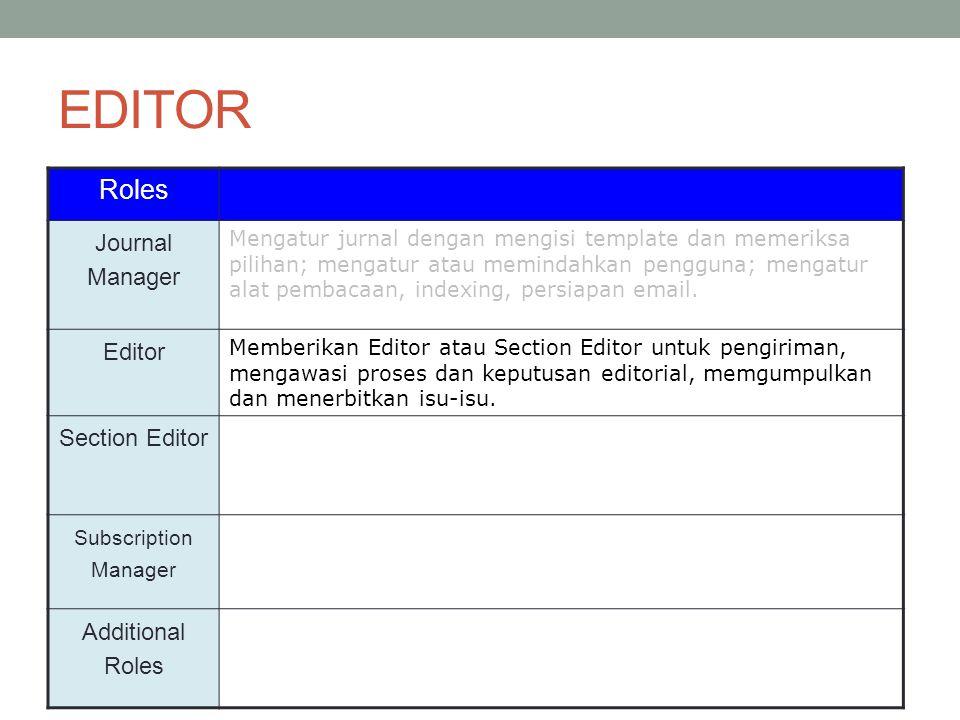 EDITOR Roles Journal Manager Mengatur jurnal dengan mengisi template dan memeriksa pilihan; mengatur atau memindahkan pengguna; mengatur alat pembacaan, indexing, persiapan email.