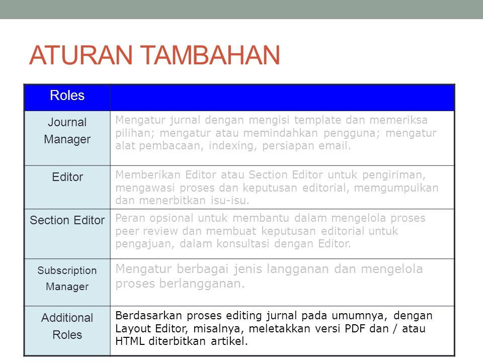 ATURAN TAMBAHAN Roles Journal Manager Mengatur jurnal dengan mengisi template dan memeriksa pilihan; mengatur atau memindahkan pengguna; mengatur alat pembacaan, indexing, persiapan email.