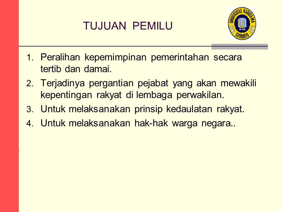 HASIL PILPRES 2004 Putaran Pertama NO RANGKING NAMA PASANGANSUARA% 1 SBY – JK 36.070.62233.58 2 Megawati - Hasyim Musyadi 28.186.78026.24 3 Wiranto-Sallahudin W.