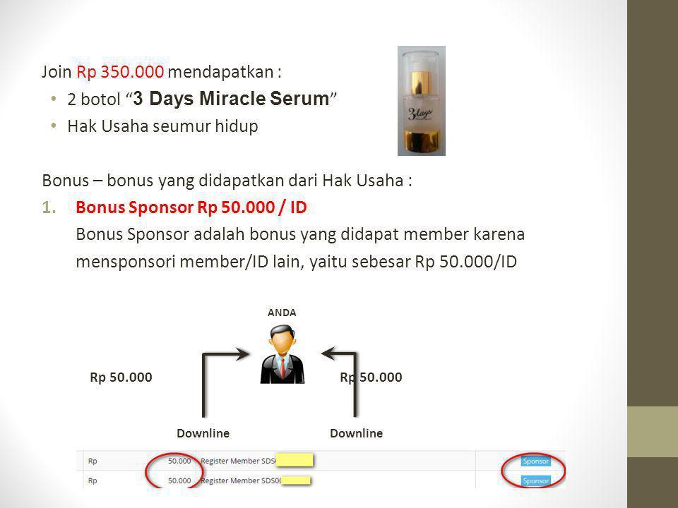 """Join Rp 350.000 mendapatkan : 2 botol """" 3 Days Miracle Serum """" Hak Usaha seumur hidup Bonus – bonus yang didapatkan dari Hak Usaha : 1.Bonus Sponsor R"""