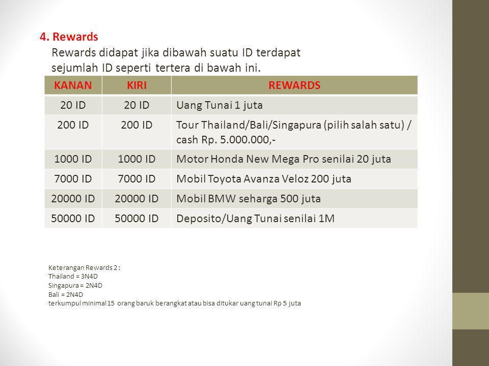 4. Rewards Rewards didapat jika dibawah suatu ID terdapat sejumlah ID seperti tertera di bawah ini. Keterangan Rewards 2 : Thailand = 3N4D Singapura =