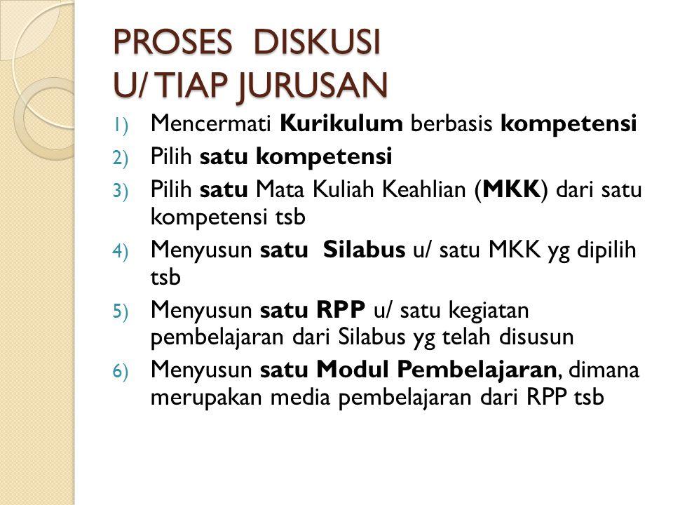 PROSES DISKUSI U/ TIAP JURUSAN 1) Mencermati Kurikulum berbasis kompetensi 2) Pilih satu kompetensi 3) Pilih satu Mata Kuliah Keahlian (MKK) dari satu