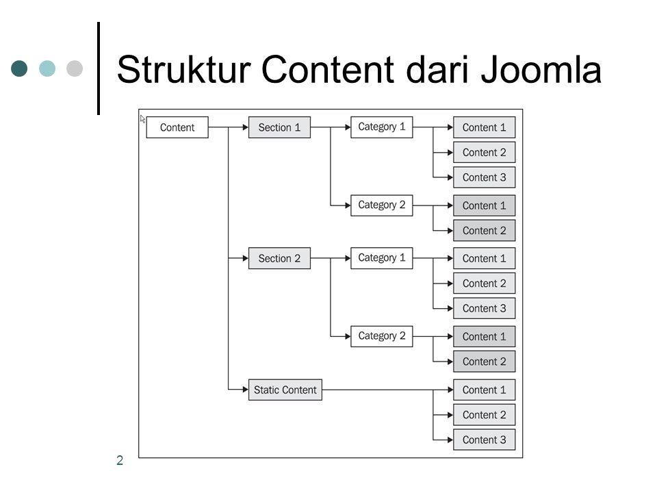 2 Struktur Content dari Joomla