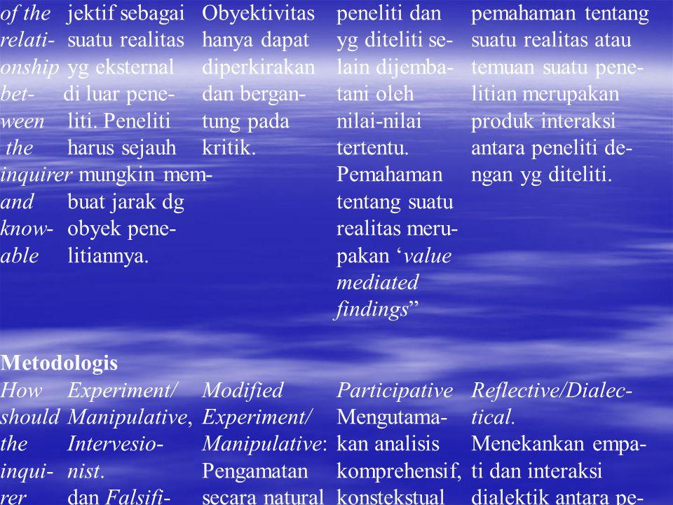 PENELITIAN KUALITATIF PADA ILMU-ILMU SOSIAL ----------------------------------------------------------------------------------------------------------