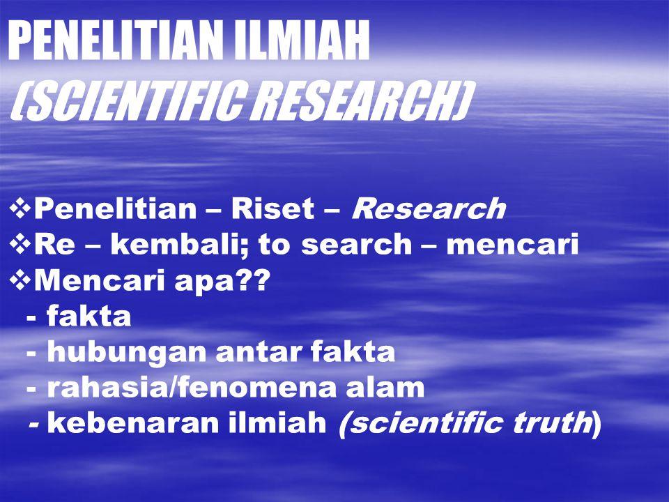 PENELITIAN ILMIAH (SCIENTIFIC RESEARCH)  Penelitian – Riset – Research  Re – kembali; to search – mencari  Mencari apa?.