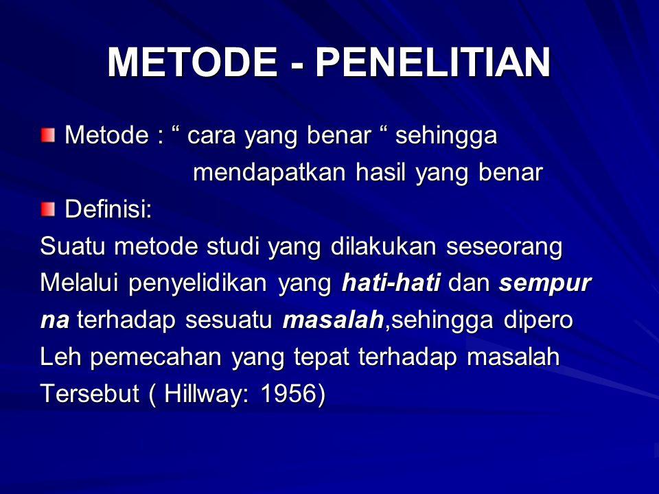 METODE - PENELITIAN Metode : cara yang benar sehingga mendapatkan hasil yang benar mendapatkan hasil yang benarDefinisi: Suatu metode studi yang dilakukan seseorang Melalui penyelidikan yang hati-hati dan sempur na terhadap sesuatu masalah,sehingga dipero Leh pemecahan yang tepat terhadap masalah Tersebut ( Hillway: 1956)