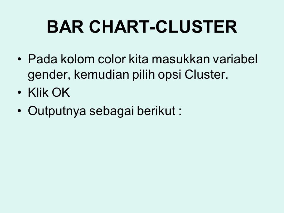 BAR CHART-CLUSTER Pada kolom color kita masukkan variabel gender, kemudian pilih opsi Cluster. Klik OK Outputnya sebagai berikut :