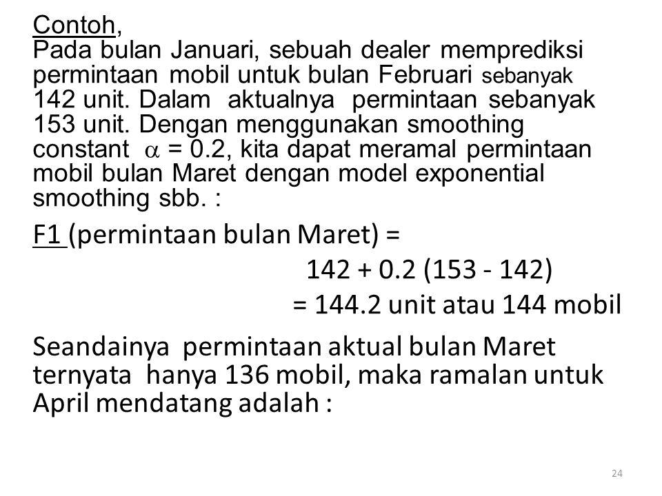 Contoh, Pada bulan Januari, sebuah dealer memprediksi permintaan mobil untuk bulan Februari sebanyak 142 unit. Dalam aktualnya permintaan sebanyak 153