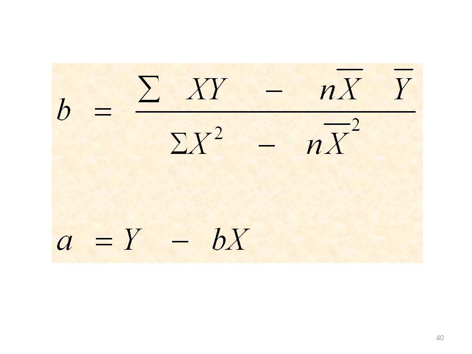 41 Thn Periode Waktu Permintaan Generator X 2 XY 1993 1994 1995 1996 1997 1998 1999 12345671234567 74 79 80 90 105 142 122 1 4 9 16 25 36 49 74 158 240 360 525 852 854  X = 28  Y = 692  X 2 = 140  XY = 3063