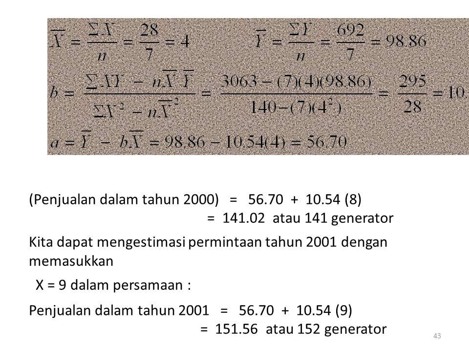 43 (Penjualan dalam tahun 2000) = 56.70 + 10.54 (8) = 141.02 atau 141 generator Kita dapat mengestimasi permintaan tahun 2001 dengan memasukkan X = 9 dalam persamaan : Penjualan dalam tahun 2001 = 56.70 + 10.54 (9) = 151.56 atau 152 generator