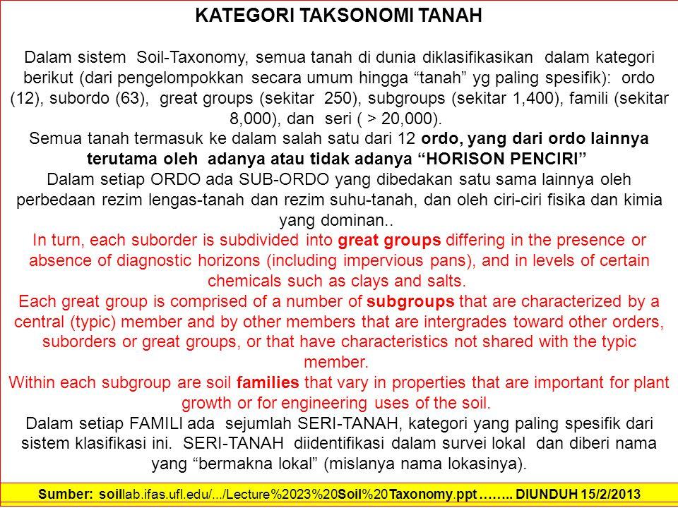 Sumber: soillab.ifas.ufl.edu/.../Lecture%2023%20Soil%20Taxonomy.ppt …….. DIUNDUH 15/2/2013 KATEGORI TAKSONOMI TANAH Dalam sistem Soil-Taxonomy, semua