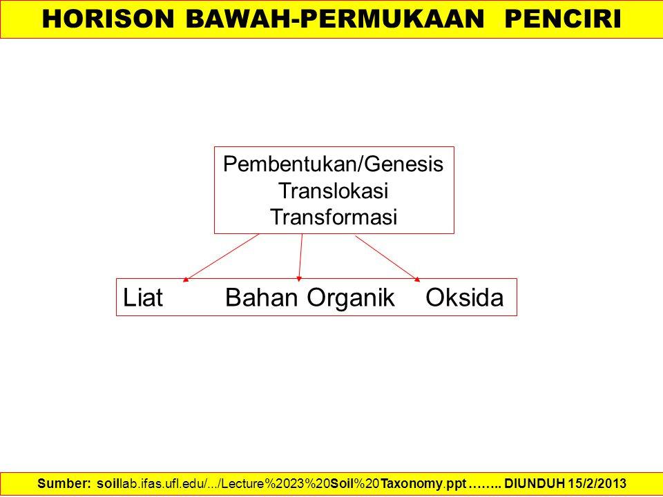 Liat Bahan Organik Oksida Pembentukan/Genesis Translokasi Transformasi Sumber: soillab.ifas.ufl.edu/.../Lecture%2023%20Soil%20Taxonomy.ppt …….. DIUNDU