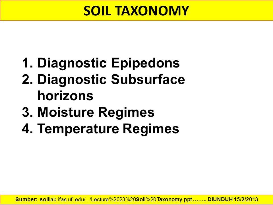 SOIL TAXONOMY 1.Diagnostic Epipedons 2.Diagnostic Subsurface horizons 3.Moisture Regimes 4.Temperature Regimes Sumber: soillab.ifas.ufl.edu/.../Lectur