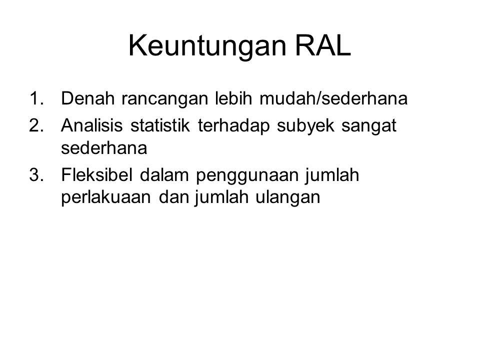Keuntungan RAL 1.Denah rancangan lebih mudah/sederhana 2.Analisis statistik terhadap subyek sangat sederhana 3.Fleksibel dalam penggunaan jumlah perla