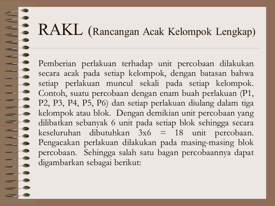 RAKL ( Rancangan Acak Kelompok Lengkap) Pemberian perlakuan terhadap unit percobaan dilakukan secara acak pada setiap kelompok, dengan batasan bahwa setiap perlakuan muncul sekali pada setiap kelompok.