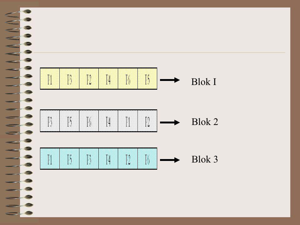 Blok I Blok 2 Blok 3