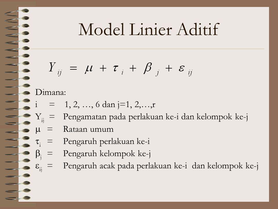 Model Linier Aditif Dimana: i = 1, 2, …, 6 dan j=1, 2,…,r Y ij =Pengamatan pada perlakuan ke-i dan kelompok ke-j  =Rataan umum  i =Pengaruh perlakua