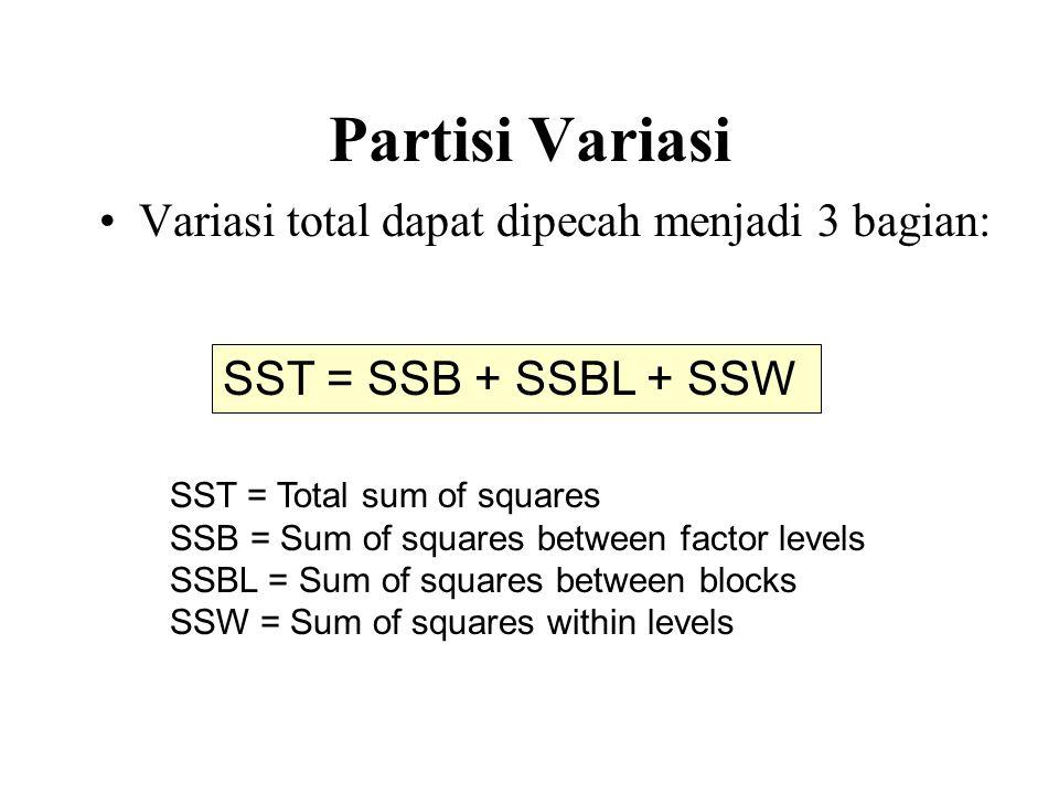 Partisi Variasi Variasi total dapat dipecah menjadi 3 bagian: SST = Total sum of squares SSB = Sum of squares between factor levels SSBL = Sum of squares between blocks SSW = Sum of squares within levels SST = SSB + SSBL + SSW