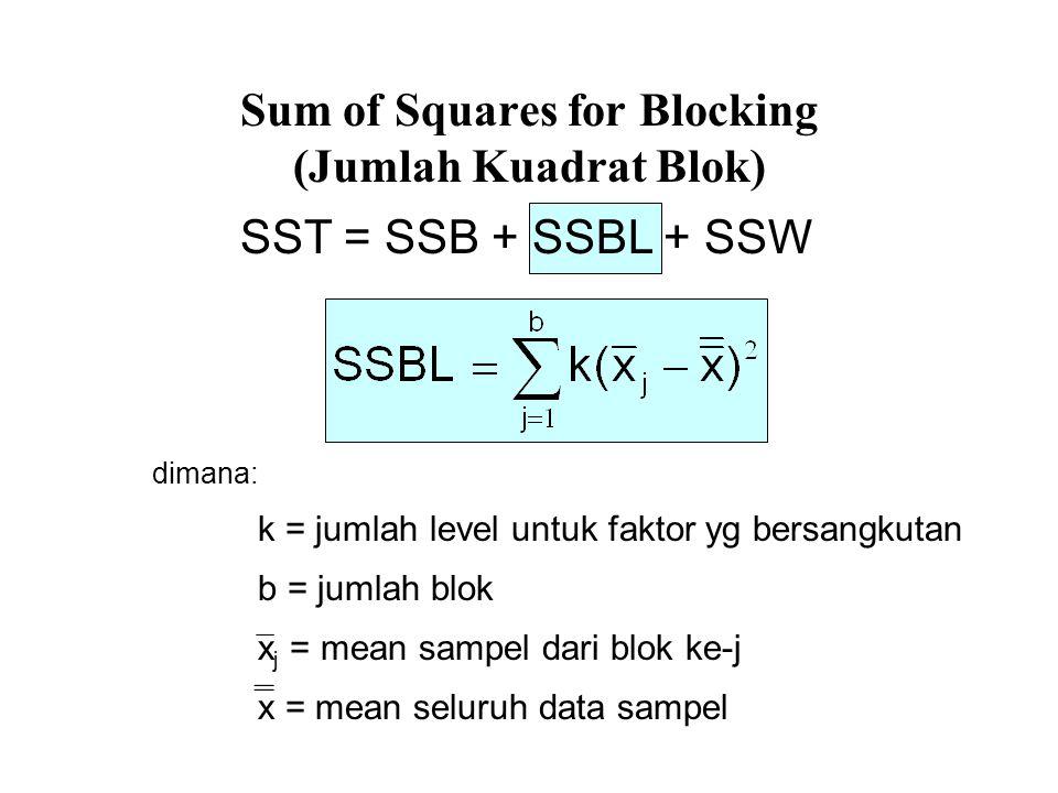 Sum of Squares for Blocking (Jumlah Kuadrat Blok) dimana: k = jumlah level untuk faktor yg bersangkutan b = jumlah blok x j = mean sampel dari blok ke-j x = mean seluruh data sampel SST = SSB + SSBL + SSW