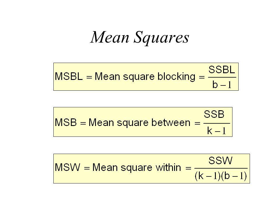 Tabel ANOVA Desain Blok Acak Source of Variation dfSSMS Between Samples SSBMSB Within Samples (k–1)(b-1)SSWMSW TotalN - 1SST k - 1 MSBL MSW F ratio k = jumlah populasiN = ukuran sampel dari seluruh populasi b = jumlah blokdf = degrees of freedom/derajat kebebasan Between Blocks SSBLb - 1MSBL MSB MSW
