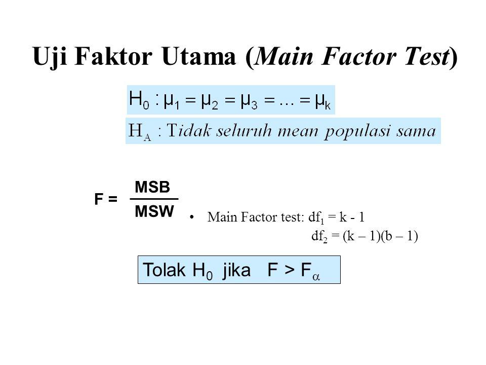 Main Factor test: df 1 = k - 1 df 2 = (k – 1)(b – 1) MSB MSW F = Tolak H 0 jika F > F  Uji Faktor Utama (Main Factor Test)