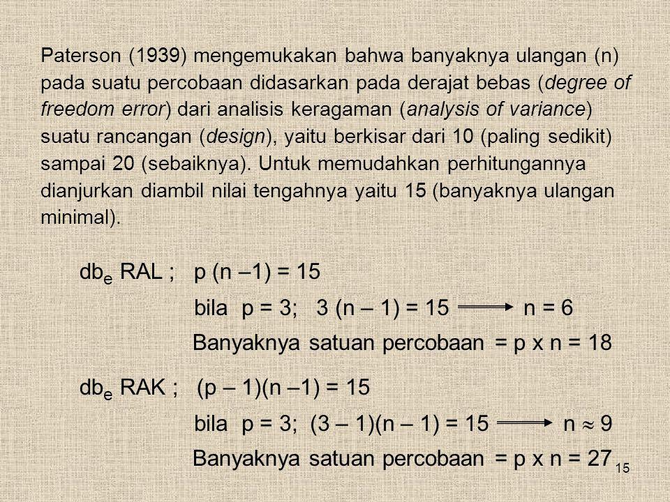 15 Paterson (1939) mengemukakan bahwa banyaknya ulangan (n) pada suatu percobaan didasarkan pada derajat bebas (degree of freedom error) dari analisis