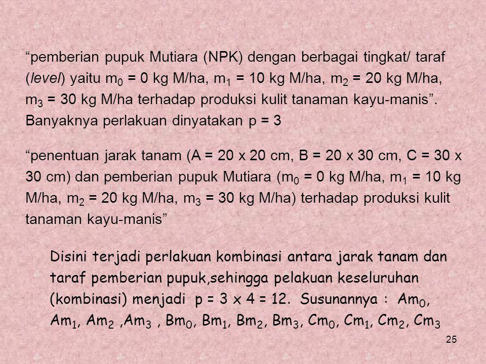 """25 """"pemberian pupuk Mutiara (NPK) dengan berbagai tingkat/ taraf (level) yaitu m 0 = 0 kg M/ha, m 1 = 10 kg M/ha, m 2 = 20 kg M/ha, m 3 = 30 kg M/ha t"""