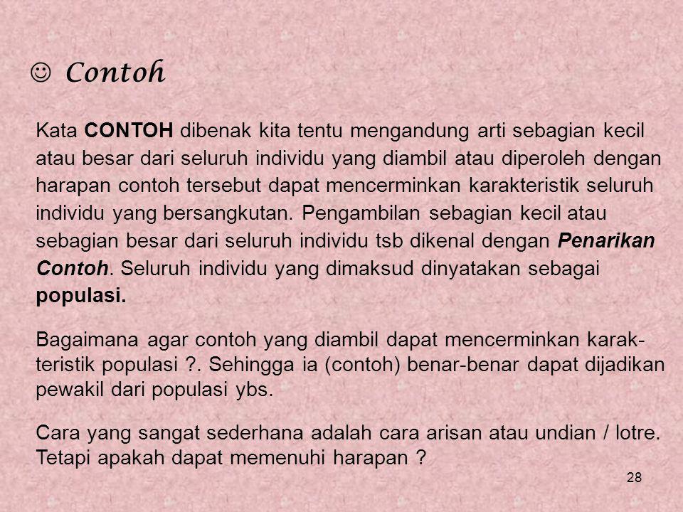 28 Contoh Kata CONTOH dibenak kita tentu mengandung arti sebagian kecil atau besar dari seluruh individu yang diambil atau diperoleh dengan harapan co