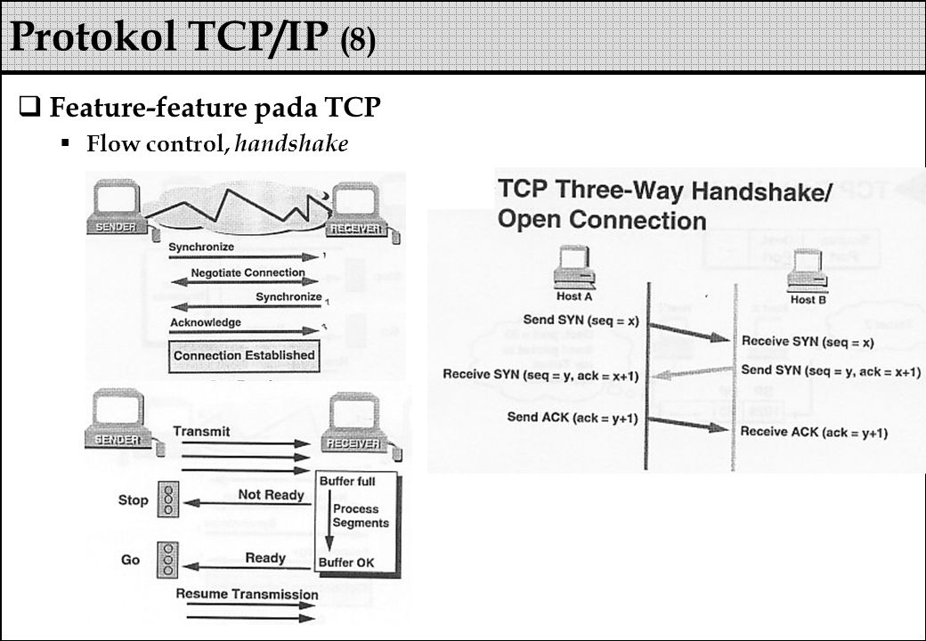  Feature-feature pada TCP  Flow control, handshake Protokol TCP/IP (8)
