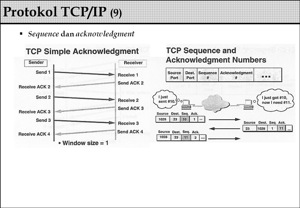  Sequence dan acknowledgment Protokol TCP/IP (9)