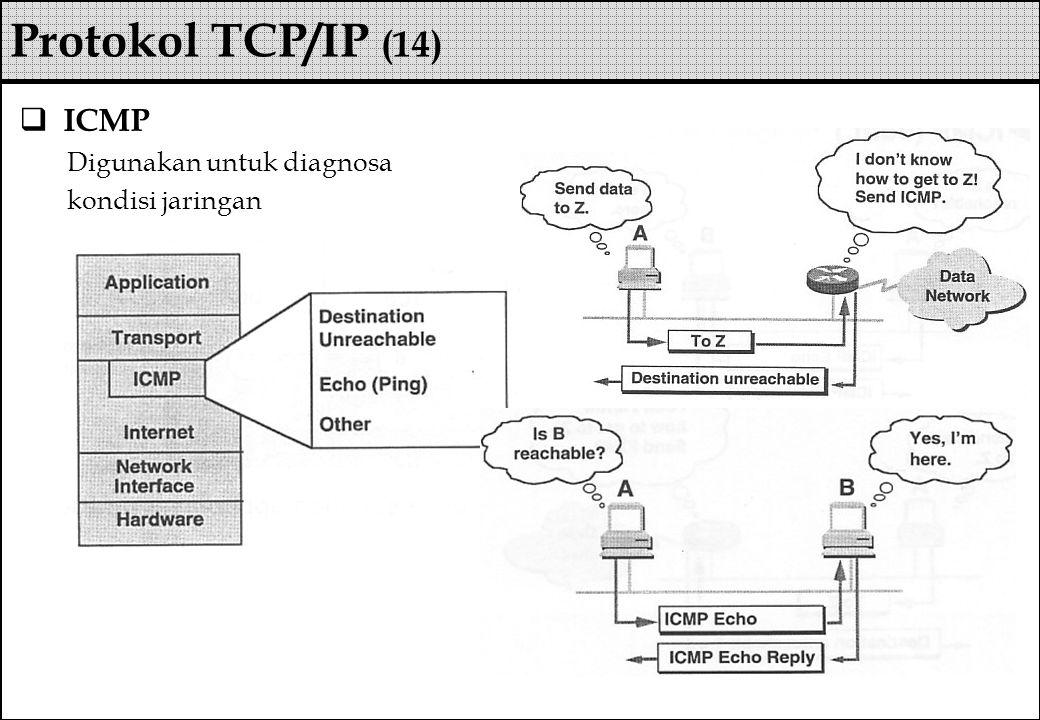  ICMP Digunakan untuk diagnosa kondisi jaringan Protokol TCP/IP (14)