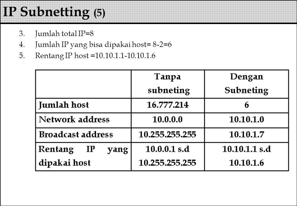 3.Jumlah total IP=8 4.Jumlah IP yang bisa dipakai host= 8-2=6 5.Rentang IP host =10.10.1.1-10.10.1.6 IP Subnetting (5)