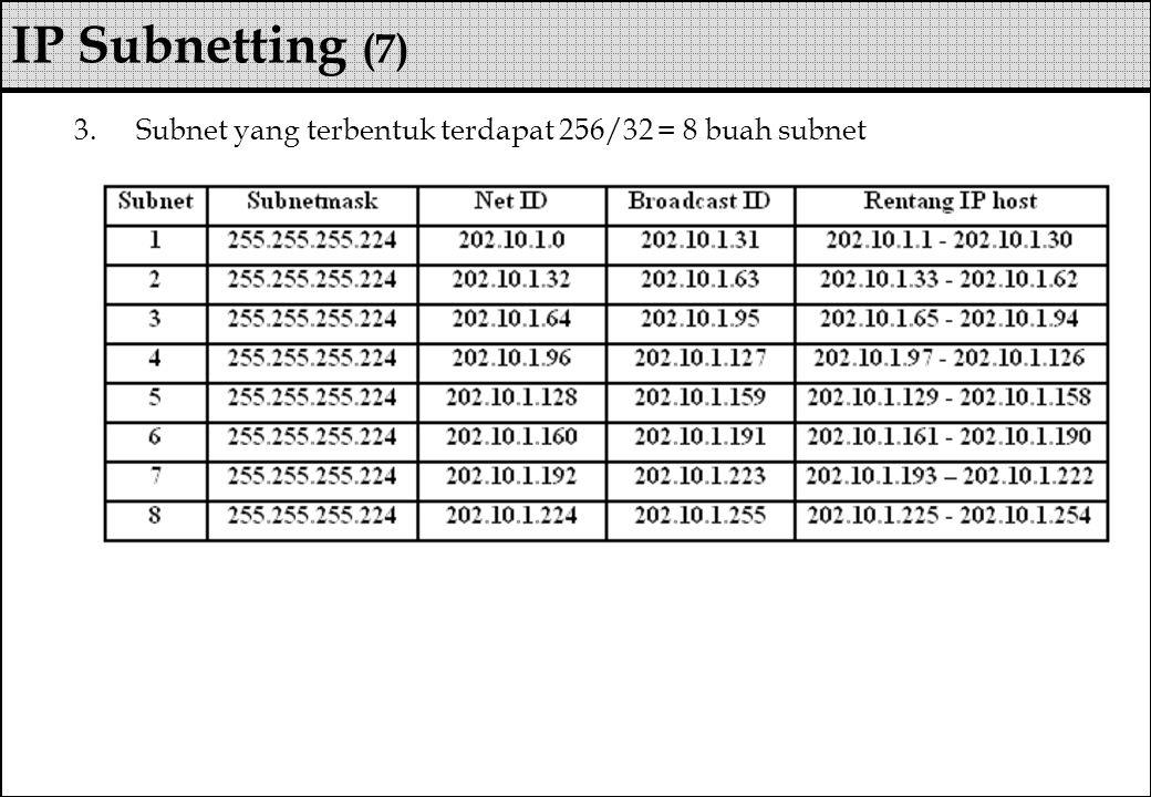 3.Subnet yang terbentuk terdapat 256/32 = 8 buah subnet IP Subnetting (7)