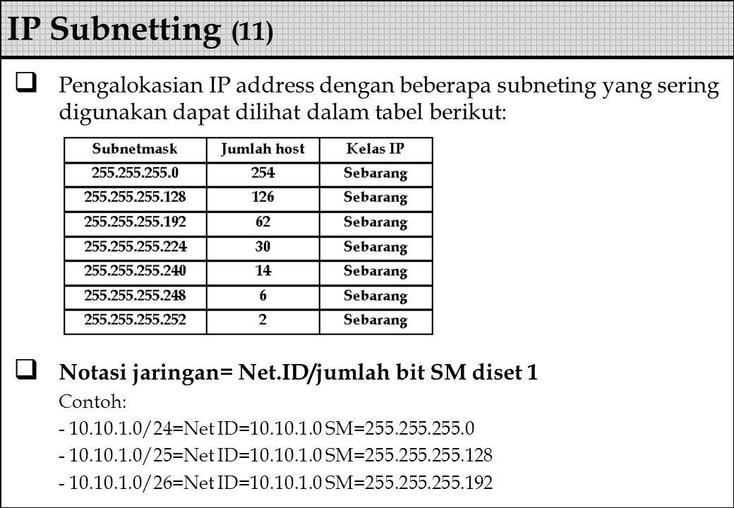  Pengalokasian IP address dengan beberapa subneting yang sering digunakan dapat dilihat dalam tabel berikut:  Notasi jaringan= Net.ID/jumlah bit SM