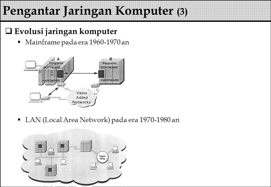  Evolusi jaringan komputer  Mainframe pada era 1960-1970 an  LAN (Local Area Network) pada era 1970-1980 an Pengantar Jaringan Komputer (3)