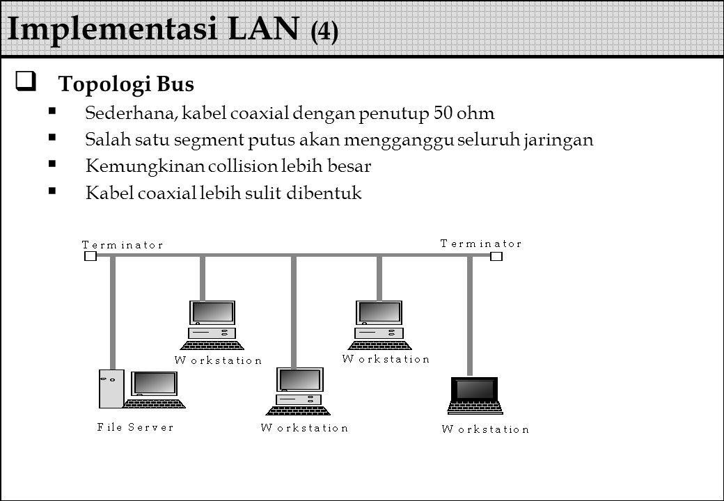  Topologi Bus  Sederhana, kabel coaxial dengan penutup 50 ohm  Salah satu segment putus akan mengganggu seluruh jaringan  Kemungkinan collision le