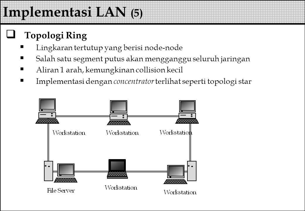  Topologi Ring  Lingkaran tertutup yang berisi node-node  Salah satu segment putus akan mengganggu seluruh jaringan  Aliran 1 arah, kemungkinan co