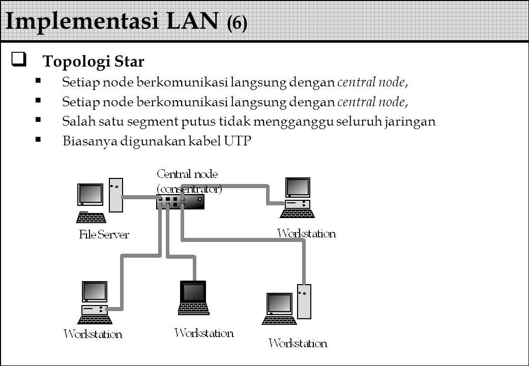  Topologi Star  Setiap node berkomunikasi langsung dengan central node,  Salah satu segment putus tidak mengganggu seluruh jaringan  Biasanya digu
