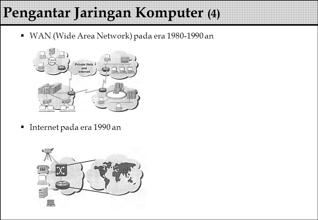  WAN (Wide Area Network) pada era 1980-1990 an  Internet pada era 1990 an Pengantar Jaringan Komputer (4)