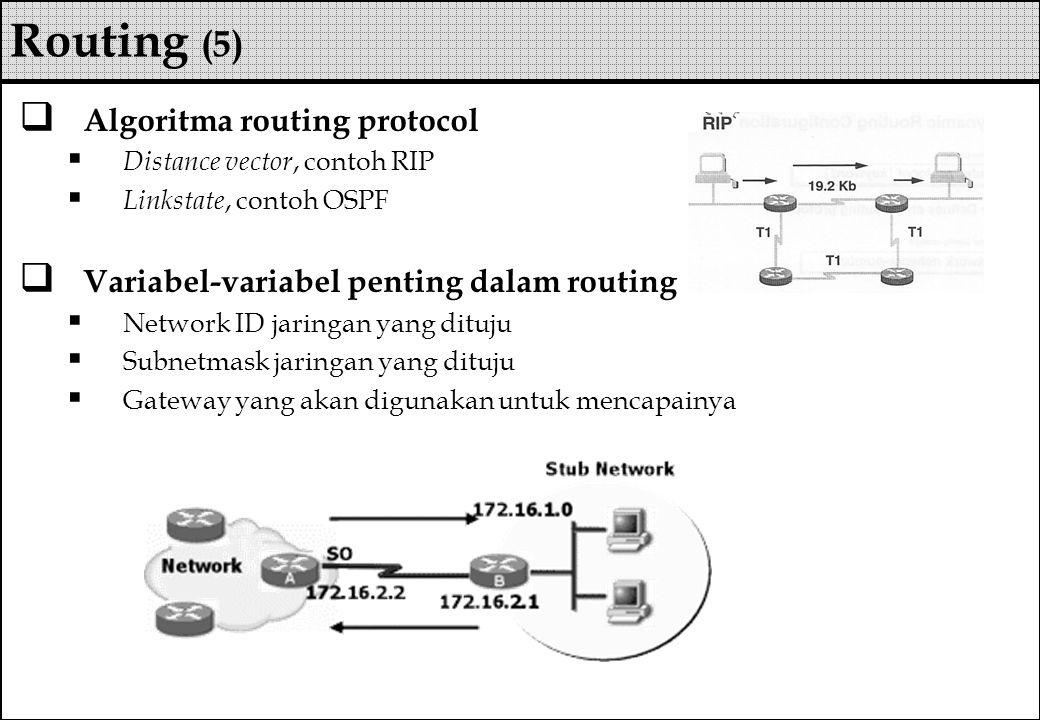  Algoritma routing protocol  Distance vector, contoh RIP  Linkstate, contoh OSPF  Variabel-variabel penting dalam routing  Network ID jaringan ya