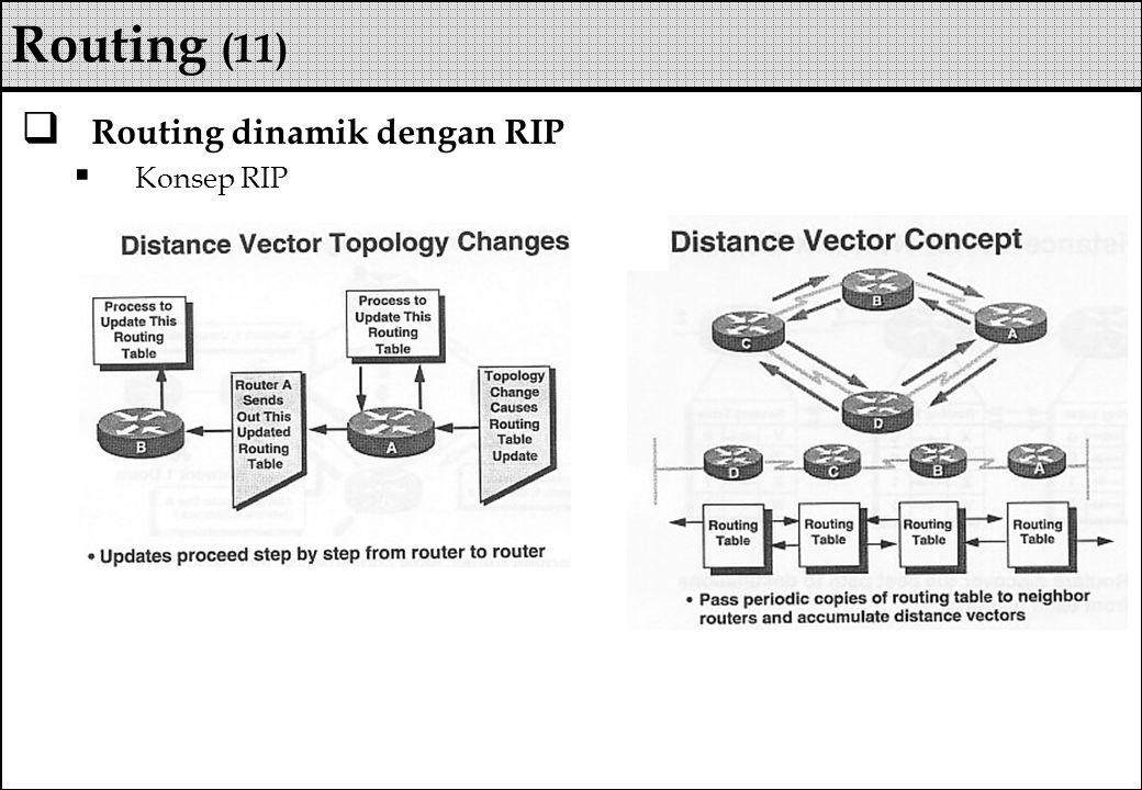  Routing dinamik dengan RIP  Konsep RIP Routing (11)