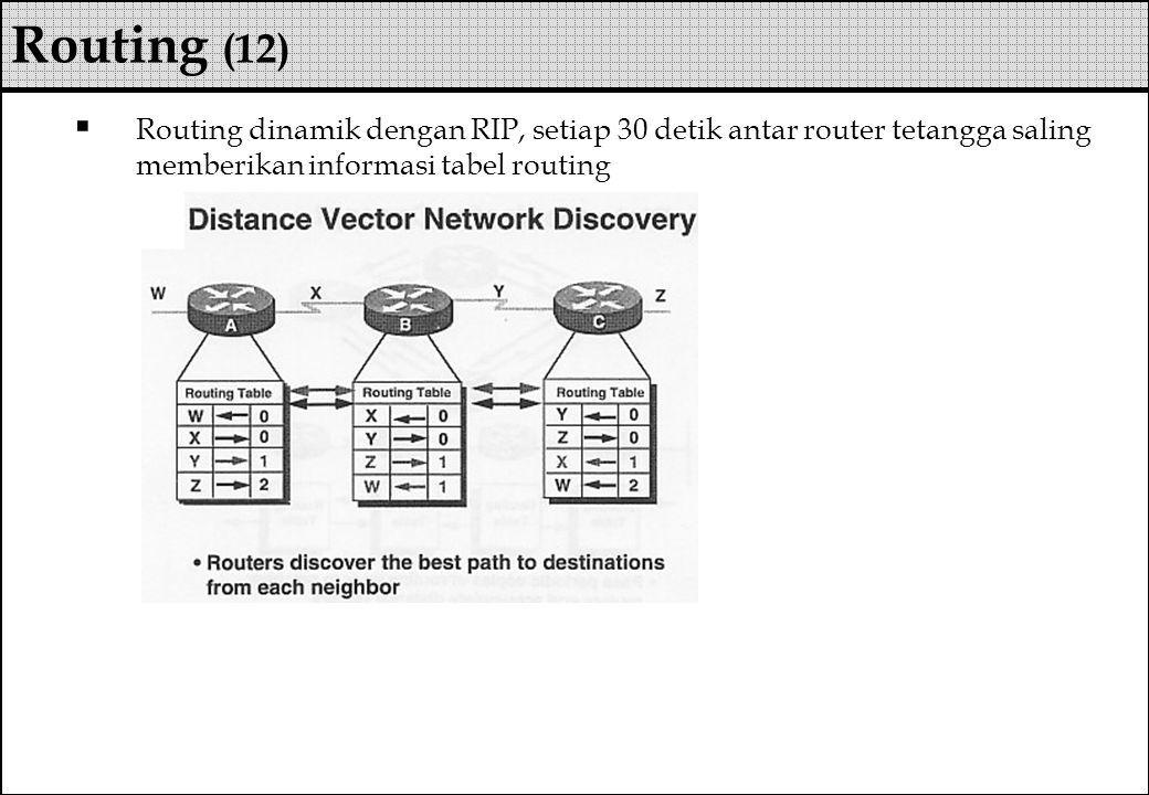  Routing dinamik dengan RIP, setiap 30 detik antar router tetangga saling memberikan informasi tabel routing Routing (12)