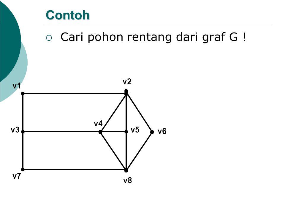 Contoh  Cari pohon rentang dari graf G ! v4 v2 v3 v1 v5 v6 v7 v8