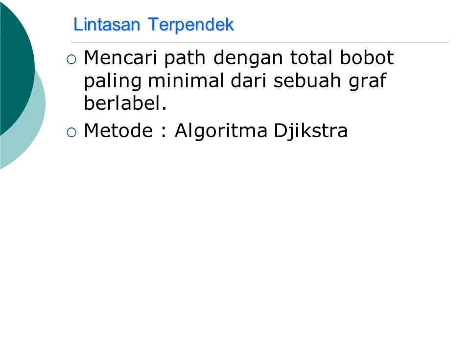 Lintasan Terpendek  Mencari path dengan total bobot paling minimal dari sebuah graf berlabel.  Metode : Algoritma Djikstra