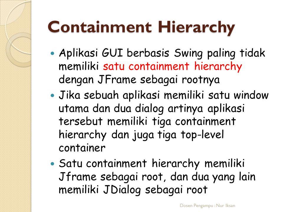 Containment Hierarchy Aplikasi GUI berbasis Swing paling tidak memiliki satu containment hierarchy dengan JFrame sebagai rootnya Jika sebuah aplikasi
