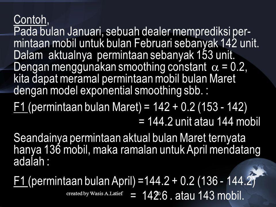 Contoh, Pada bulan Januari, sebuah dealer memprediksi per- mintaan mobil untuk bulan Februari sebanyak 142 unit.