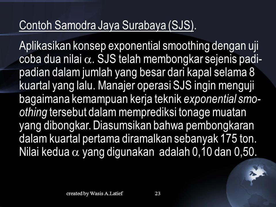 Contoh Samodra Jaya Surabaya (SJS).